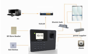 Fingerprint-BIO-600 Specs