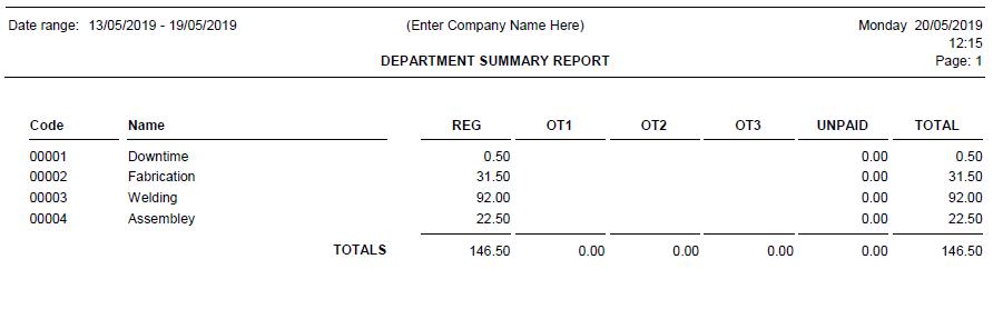 Dept Hours Summary Report
